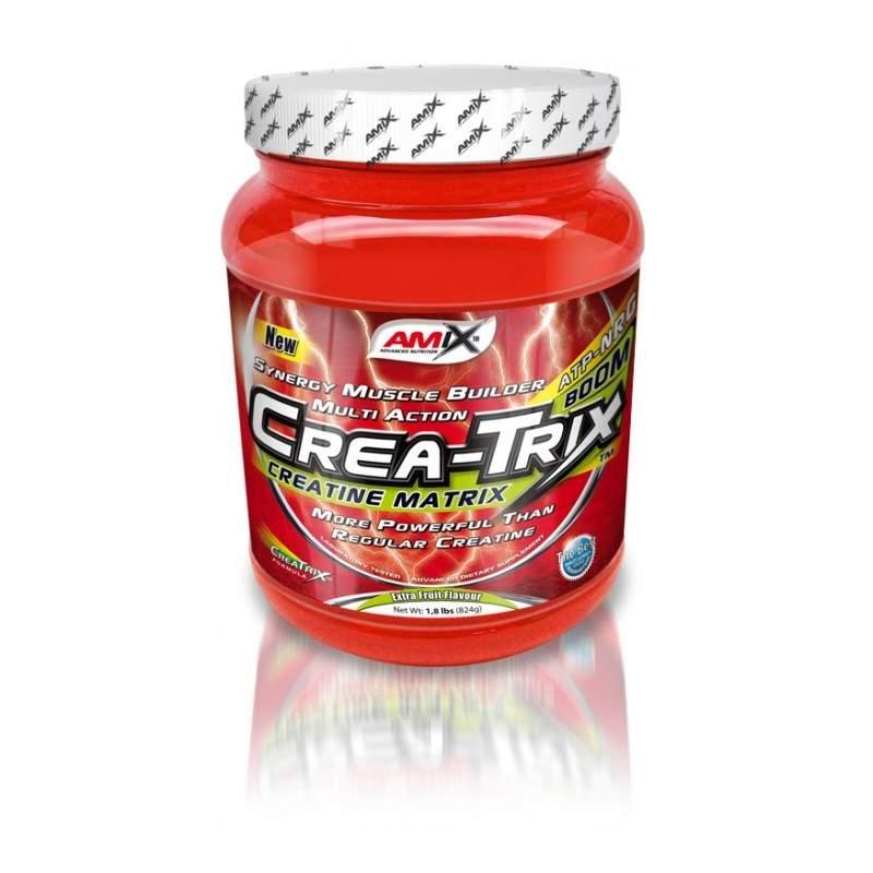Crea-Trix pwd.